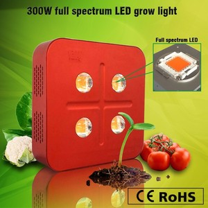 Shenzhen Vanq 300w cob led grow light,300W UFO Led grow light,300w full spectrum led grow light for hydroponic