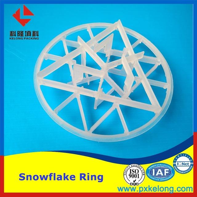 Plastic snow crystal flake ring