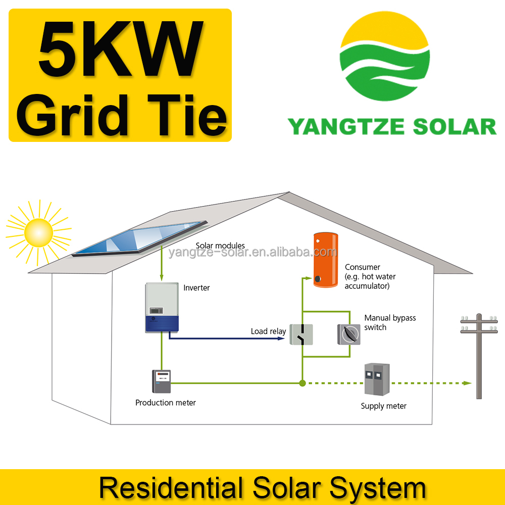 5kw grid tied solar power system