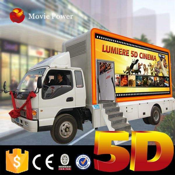 Best tool of making fortune; 5d mobile movie