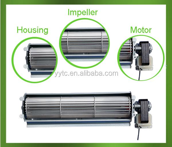 Bajo consumo de energ a del ventilador de flujo cruzado - Ventilador bajo consumo ...