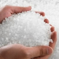 Recycling Polypropylene Granules For Injection Molding