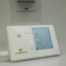 China factory PM2.5 dust meter IAQ Air Quality Monitor Particle Counter