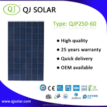 2016 high efficiency solar panel, solar panel 250W price for india market