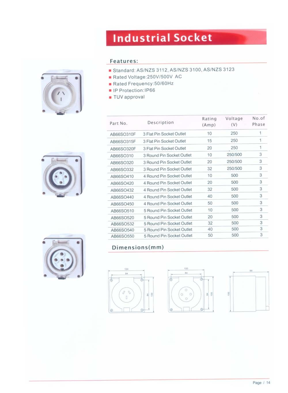 2017 Australian Waterproof Male and Female Industrial Plug and Socket