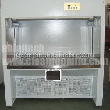 CE Certificated Laminar air flow cabinet/hepa filter clean bench made in anlaitech