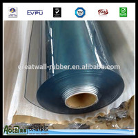 Factory 30 years Kinds of Industrial Soft PVC Strip Door Curtains for kitchen