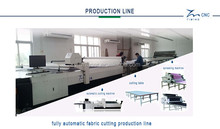 2000*2500 automatic fabric cutting machine CNC knife cutting table for textile garment tailoring cutting