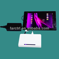 Tablet Laptop Cell Phone Universal Anti