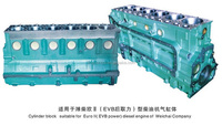Weichai original Cylinder Block for WP10 WD615, diesel engine spare parts