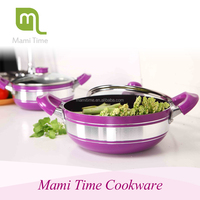 2015 aluminum non-stick cookware sets chinese medicine pot