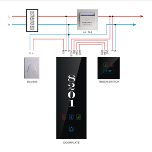 Hotel DND doorbell system with customizable hotel logo and language