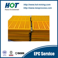 Vibrating screen used top quality polyurethane screen mesh plate