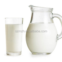 Milk Flavor In Dairy Products Milk