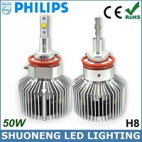Factory Direct Wholesale Philips 3000lm 25W H8 New Product LED High Power Headlight Car