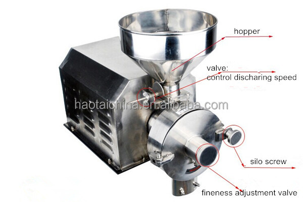 Food/Spice /Grains Grinding Machine /Grinding Mill| stainless steel food grinder/food crusher price