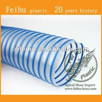 2 inch PVC pipe supplier