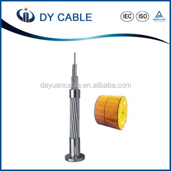 Factory Direct Sale FOX/CAT/DOG/HARE/RABBIT/CONDOR etc ACSR cable Aluminum conductor steel reinforced overhead cable code Wren A