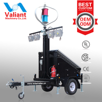 hot selling 10kw vertical axis wind turbine generator