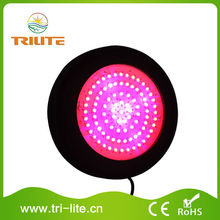 2014 New Dual Spectrum 90w 135w 180w 300w300w LED Grow Lights/Induction Grow Light for Sale
