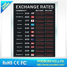 exchange rate display board/world exchange rates/electronic exchange rate board