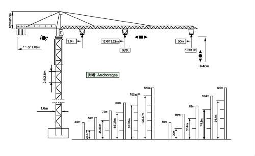 Wide Application QTZ63 China Stationary/Moving Tower Crane Price