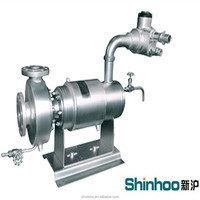 High quality water pump with RoHS certificated