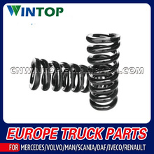 Coil Spring Shock Absorber for Volvo truck 1075355