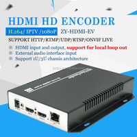 H.264 HD HDMI Encoder for IPTV with local loop out
