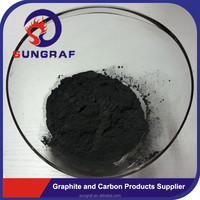 China Black Industry Synthetic Graphite Powde