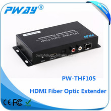 HDMI Over Single Fiber Optic Support 3D Video Transmitter and Receiver