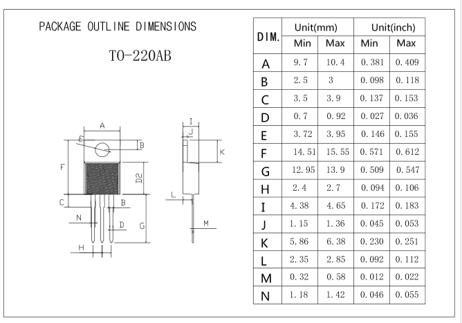 PJ55N06 TO220 (high) 저 (frequency mosfet all mosfet list