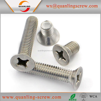 Buy wholesale direct from china anti-theft machine screws