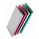 Ultra-thin Power Bank 20000mah High Capacity Mobile Charger Power Bank For iphone For xiaomi