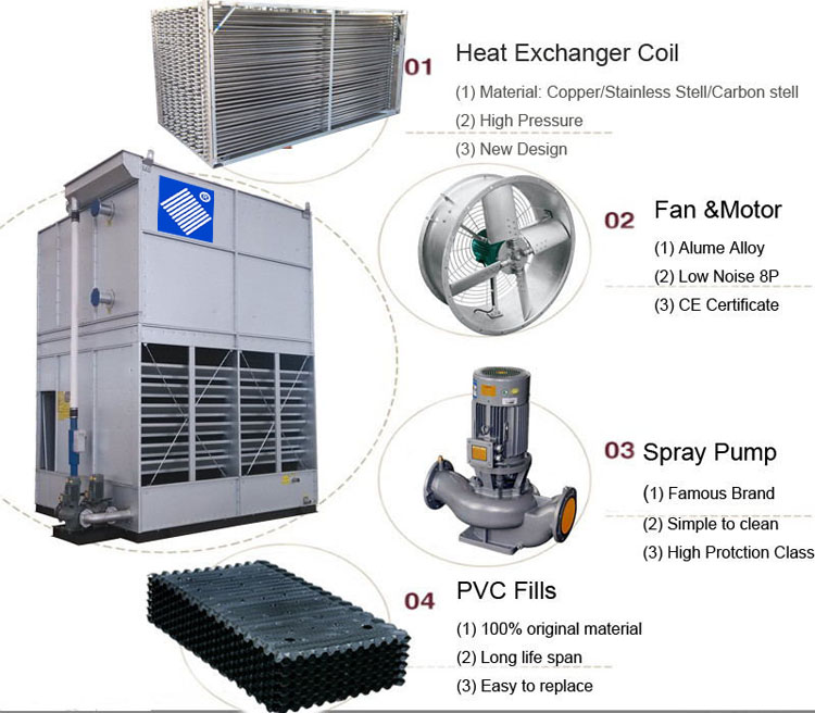China coil type closed cooling tower water cooling tower manufacturer