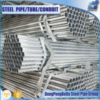China 0.6-3.0mm round green house galvanized steel pipe