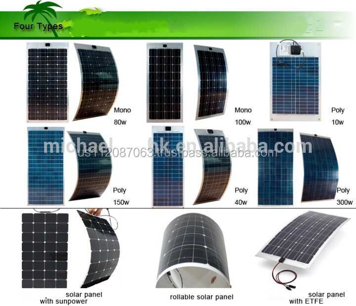 cheap mono and poly wholesale solar panel