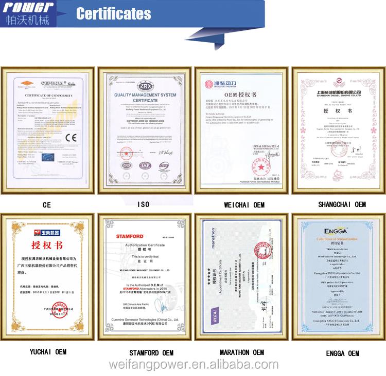 Certificates-1