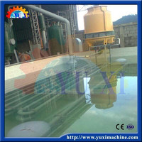 50% Oil Yield Used rubber pyrolysis processing Machinery