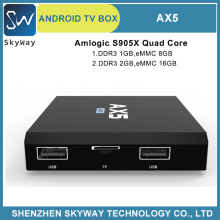 Best price of ip tv box with good quality