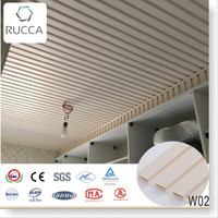WPC Wood Plastic Composite white board, interior decorative wall panel for ceiling design 204*16 China Supplier