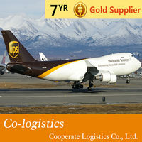 dhl express delivery dropshipping to from shenzhen to Croatia --ROGER(Skype:colsales24)