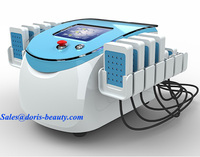 Doris-beauty apparatus lipo laser suction distribution opportunity
