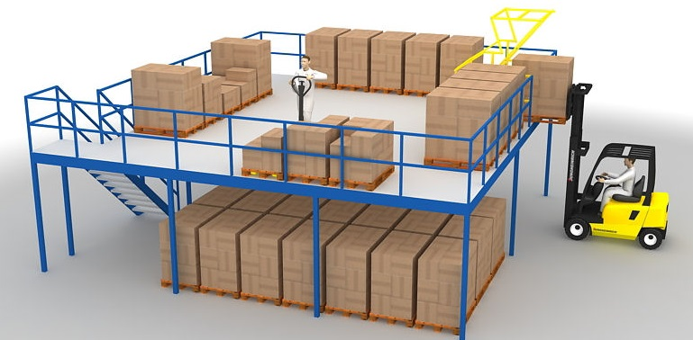High Quality Custom Pallet Platform Warehouse Storage Mezzanine Floor System