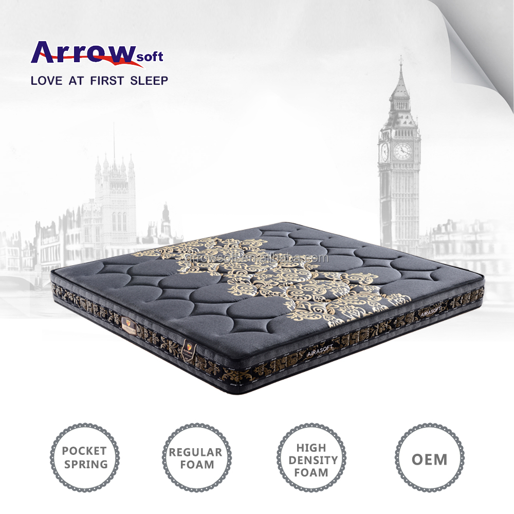 Arrowsoft Super Soft Memory Foam Sleeper King Size Mattress