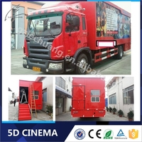 Big Profits 5D/7D/8D/9D/Xd Cinema 6/8/9/12 Seats 5D Mobile Theater