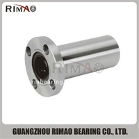 LMF6LUU Round extended Flange linear actuator for sex machine