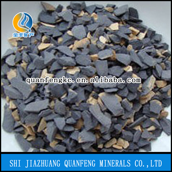 China high alumina refractory calcined bauxite/bauxite ore price per ton