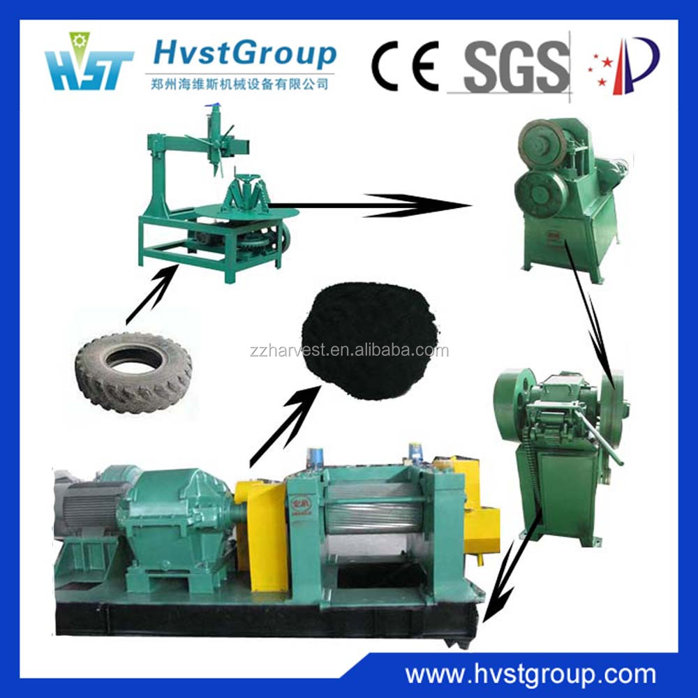 Waste recycling tires machine/used tire recycling plant