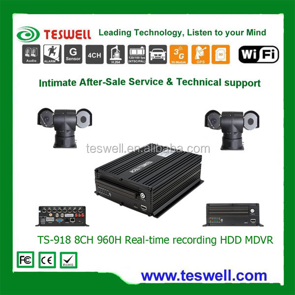 Resont H.2643G WIFI Mobile DVR with gps tracking for vehicle monitoring for free cms software